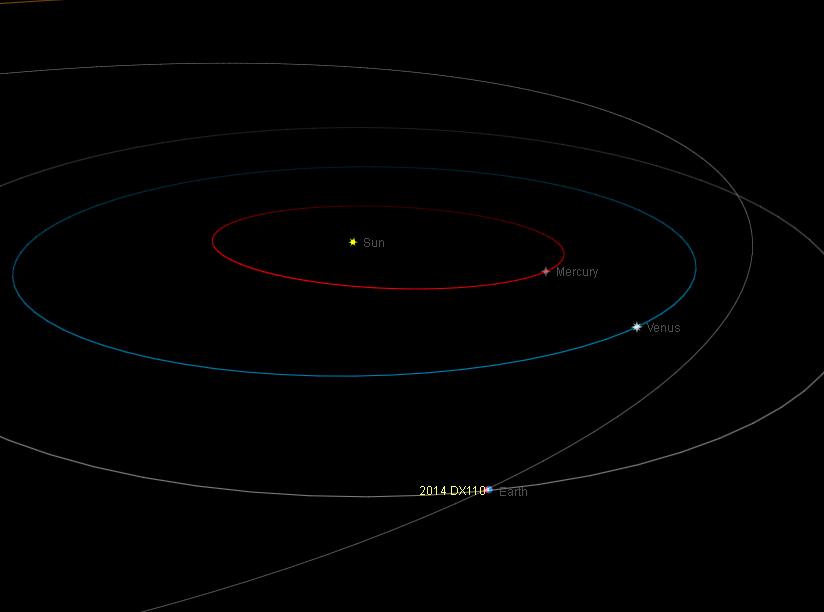 Asteroide 2014 DX110 vai passar entre a Terra e a Lua hoje a noite