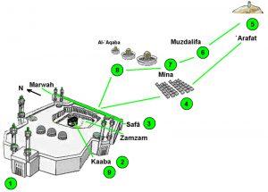 Os lugares sagrados visitados pelos muçulmanos durante o Hajj, a peregrinação a Meca.