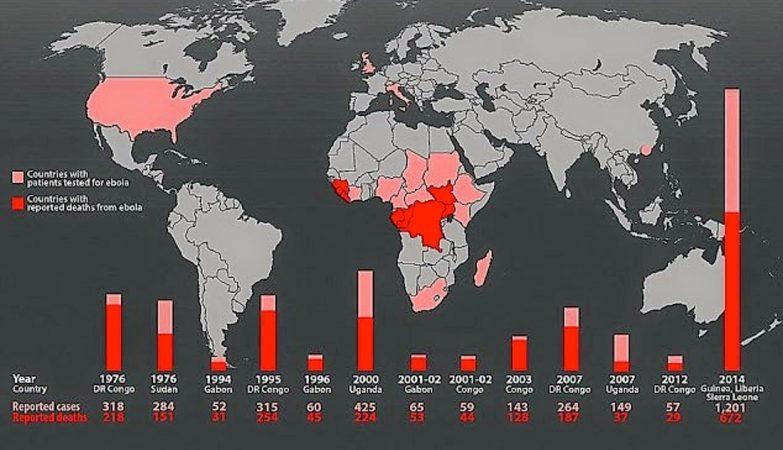 Propagação do Ébola em 2014: países com casos diagnosticados e mortes confirmadas