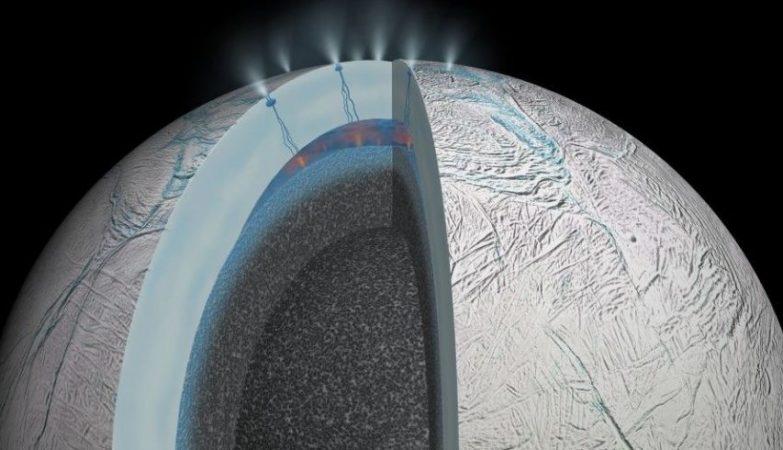 Esquema das camadas de Encelado