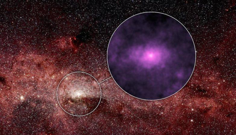 O NuSTAR obteve uma nova imagem de raios-X altamente energéticos (magenta) do centro movimentado da Via Láctea. O círculo mais pequeno mostra o centro da nossa Galáxia, onde a imagem do NuSTAR foi capturada.