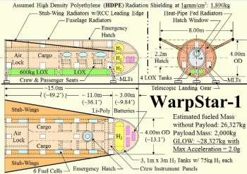 Conceito da WarpStar-1
