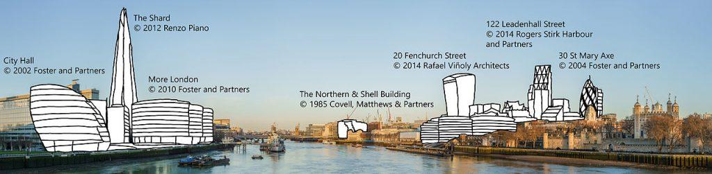 Vista de Londres com as restrições da lei que irá limitar a Liberdade de Panorama em nome dos direitos de autor