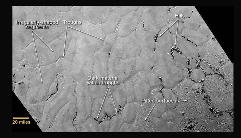 Imagem de Plutão recolhida pela New Horizons