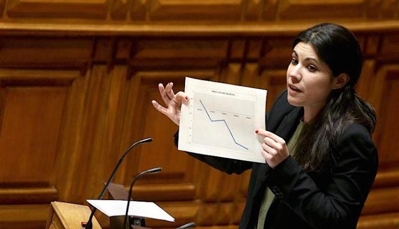 A deputada do Bloco de Esquerda, Mariana Mortágua