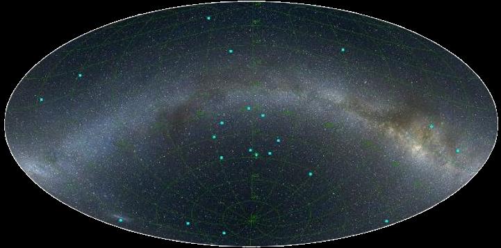 Uma imagem da distribuição de Explosões de Raios Gama a uma distância de 7 mil milhões de anos-luz. As ERGs estão marcadas a azul, e a Via Lactea é indicada, como referência, atravessando a imagem da esquerda para a direita