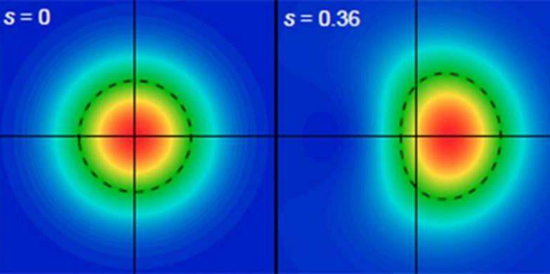 """O efeito é chamado """"átomo espremido"""" devido à forma que dele resulta. Até agora, era """"fisicamente impossível"""" de provar"""
