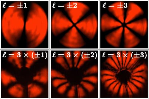 """O paradoxo de Hilbert por Potoček: quando as """"pétalas"""" de luz na fila de cima (com um número infinito de valores) são multiplicadas por 3, o número de pétalas na fila de baixo triplica também (infinitamente)."""