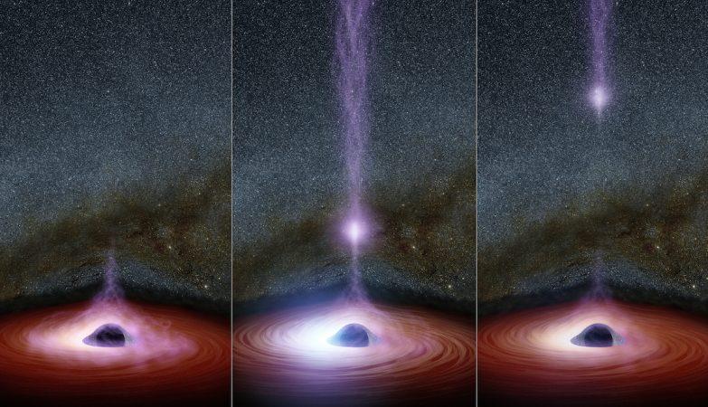 Este diagrama mostra como a mudança de uma característica, chamada coroa, pode criar uma erupção de raios-X em redor de um buraco negro. A coroa (característica representada em cores roxas) colapsa (esquerda), torna-se mais brilhante, antes de ser ejetada pelo buraco negro (painel do centro e da direita). Os astrónomos não sabem porque é que as coroas mudam, mas aprenderam que este processo leva a um aumento de raios-X que pode ser observado pelos telescópios.