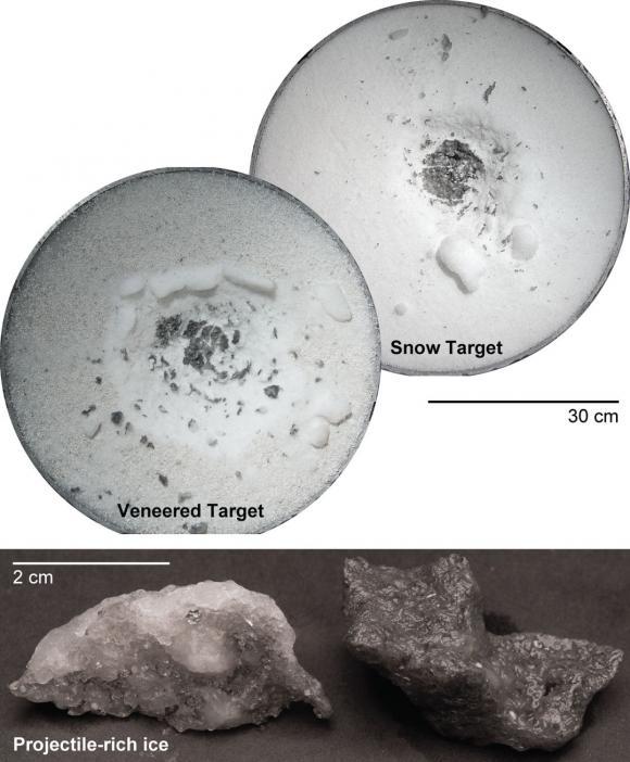 Experiências usando um canhão de alta velocidade sugerem que quando os asteroides atingem alvos que são ou gelados ou feitos silicatos porosos, grande parte do material fica na cratera. Os achados têm implicações para a composição do planeta anão Ceres