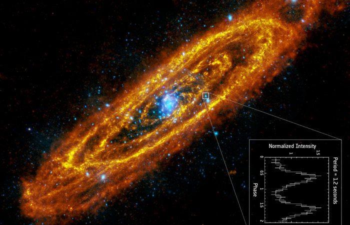 Andrómeda, ou M31, é uma galáxia espiral parecida com a Via Láctea. Pela primeira vez, foi inferida a presença de uma estrela de neutrões giratória nos dados do XMM-Newton. Na inserção está a curva de luz da fonte, conhecida como 3XMM J004301.4+413017, estudada pela câmara EPIC.