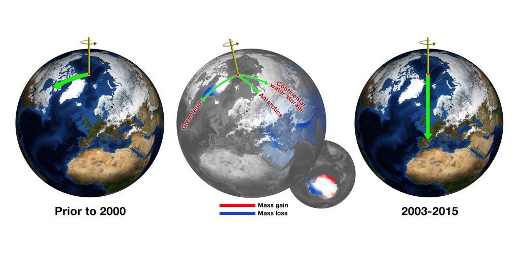 O Pólo Norte está a deslocar-se para leste