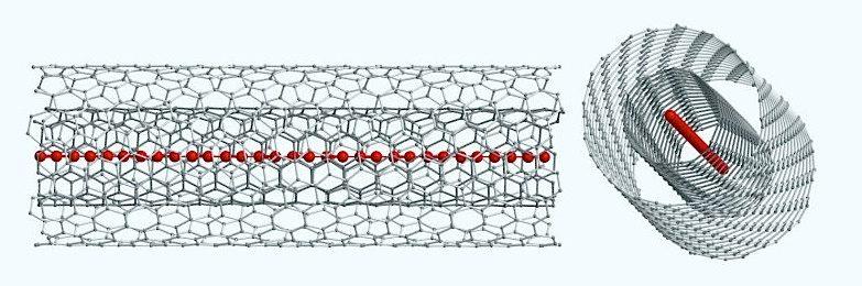 O carbyne é uma fileira de átomos de carbono dentro de um cilindro de grafeno