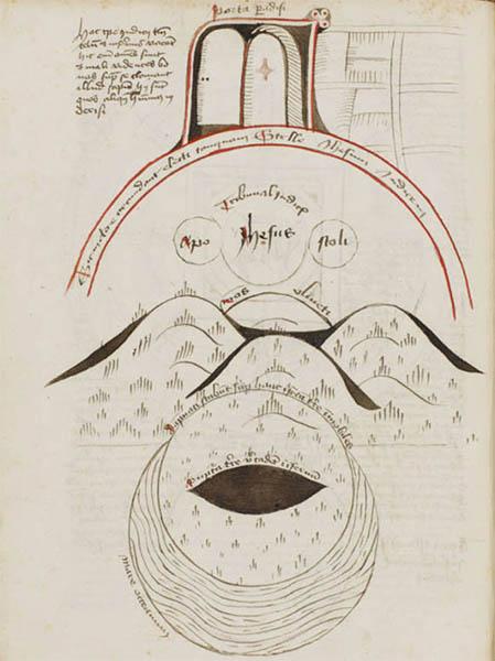 Mapa com as Portas do Inferno no topo.