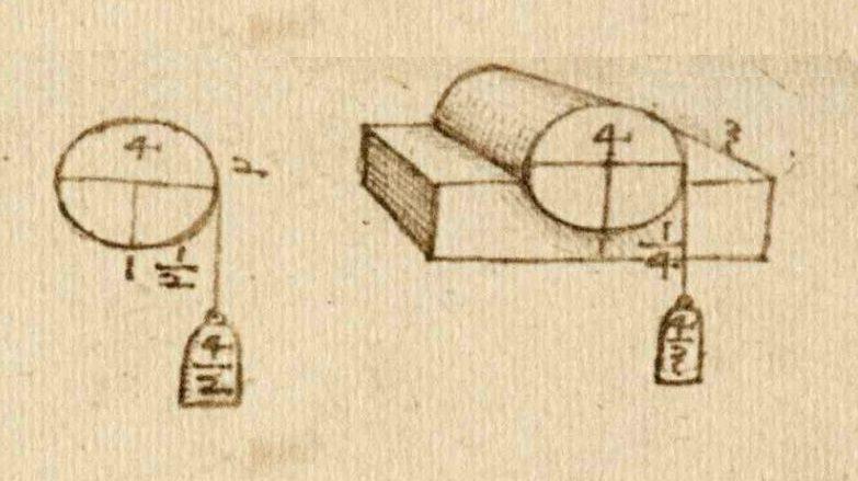 Rabiscos considerados irrelevantes nos manuscritos de Leonardo Da Vinci eram as Leis da Fricção
