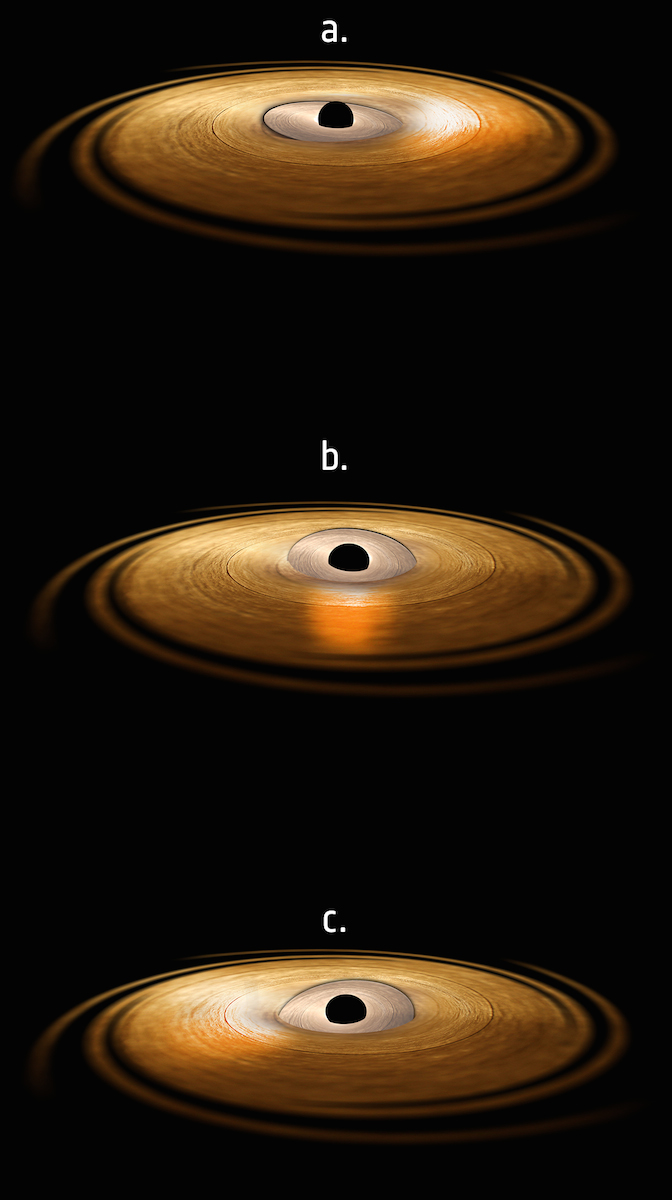 """Impressão de artista mostra o disco de acreção em redor de um buraco negro, no qual a região interior sofre precessão. """"Precessão"""" significa que a órbita do material em redor do buraco negro muda de orientação. Nesta três imagens, o disco interior brilha com radiação altamente energética que atinge a matéria no disco de acreção em redor, fazendo com que os átomos de ferro emitam raios-X, tal como indicado no brilho do disco de acreção à direita (imagem a), em frente (imagem b) e à esquerda (imagem c)."""