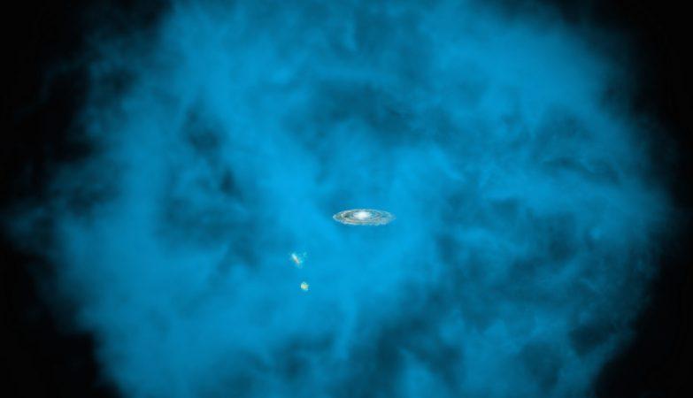 A nossa Via Láctea e as suas pequenas companheiras estão rodeadas por um halo gigante com mais de um milhão de graus Celsius (visto aqui em azul) que é apenas visível com telescópios de raios-X no espaço. Astrónomos da Universidade de Michigan descobriram que este halo gigante e quente gira na mesma direção que a Via Láctea e a uma velocidade comparável.