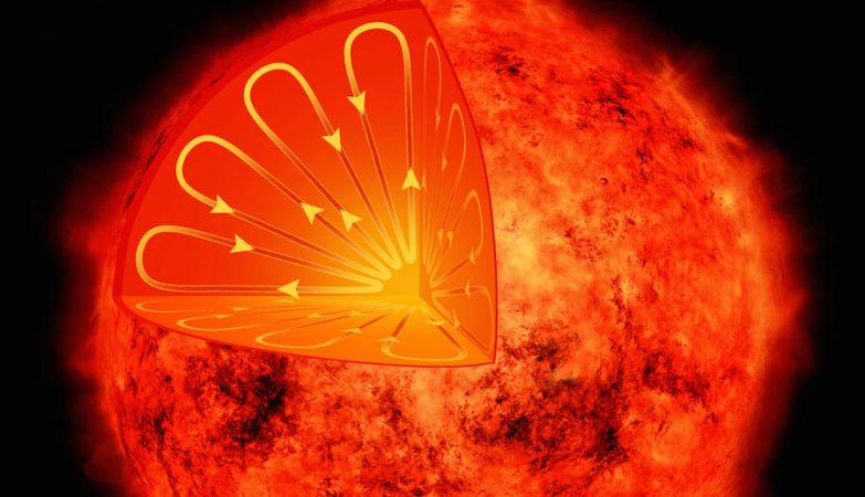 Impressão de artista que mostra o interior de uma estrela de baixa massa. Estas estrelas têm estruturas interiores diferentes do nosso Sol, de modo que não se esperava que tivessem ciclos de atividade magnética. No entanto, os astrónomos descobriram que a estrela vizinha Proxima Centauri desafia essa expetativa e mostra sinais de um ciclo de atividade com a duração de 7 anos.