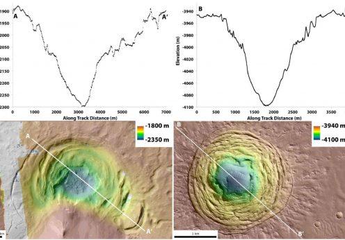 A depressão na região de Hellas Planitia (A) e a a depressão em Galaxias (B)
