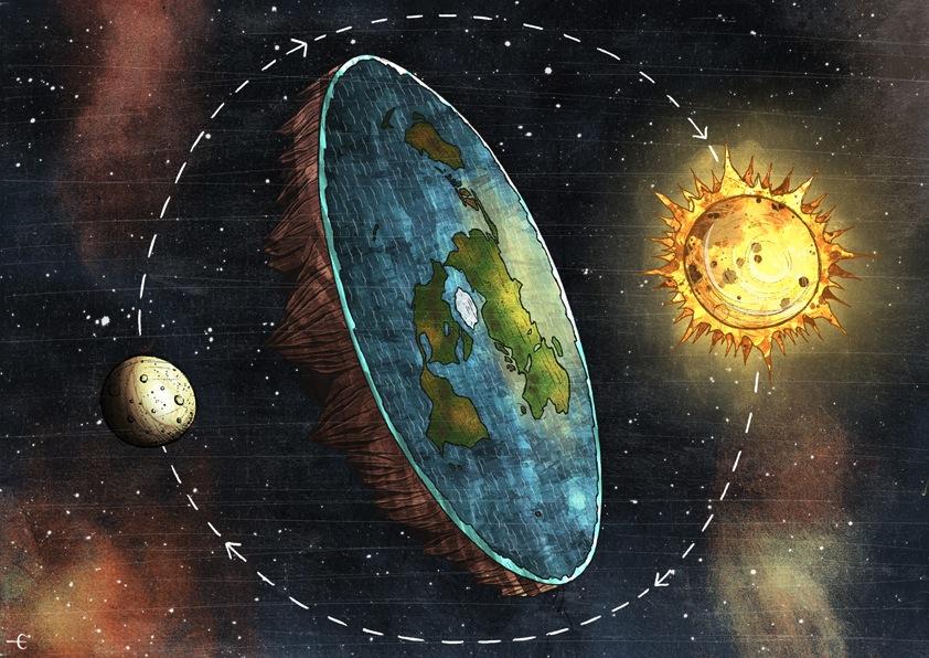 A Sociedade da Terra Plana, por Si2