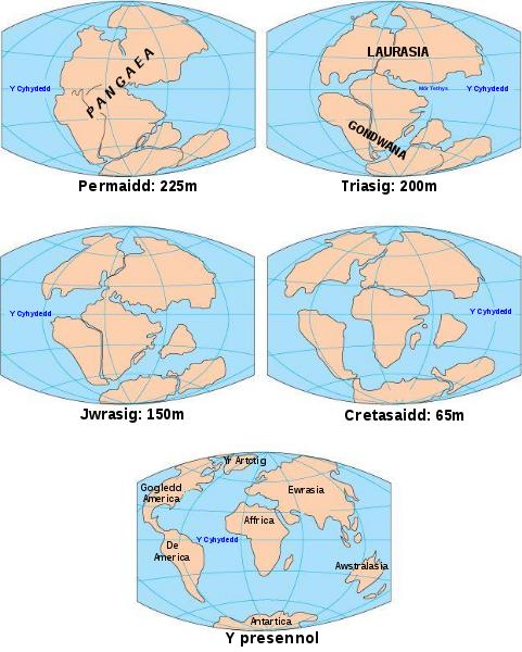 Da Pangea ao presente, passando por Gondwana