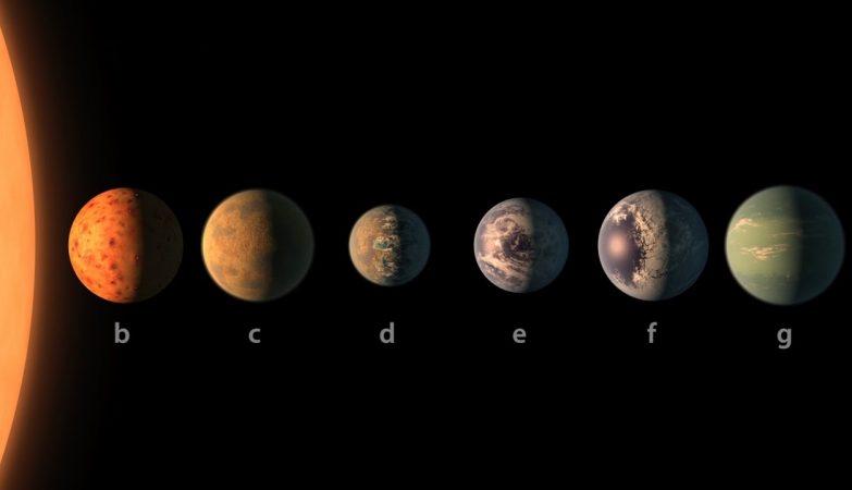 """NASA descobriu """"Sistema Solar"""" parecido com o nosso"""