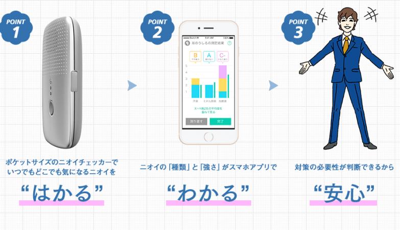 KunKun, a aplicação japonesa que deteta maus cheiros