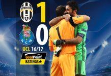 goalpoint-juventus-porto-champions-league-201617-1068x522