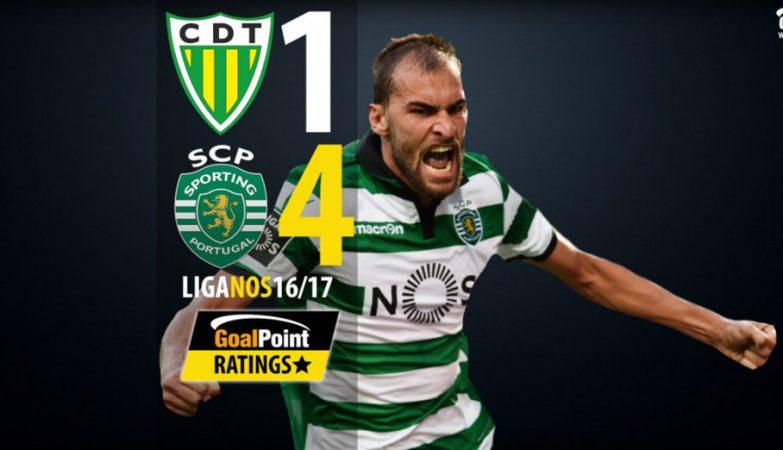 GoalPoint-Tondela-Sporting-LIGA-NOS-201617-1068x522.jpg