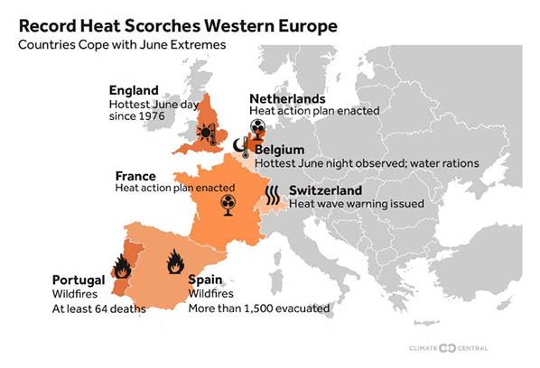Calor extremo na Europa